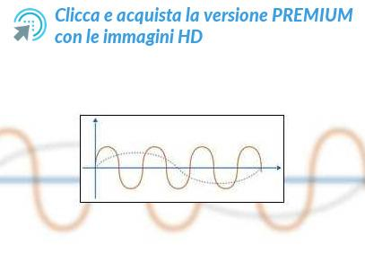 Frequenza di aliasing