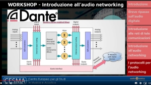I protocolli di audio networking - Workshop audio networking (video #4 di 5)